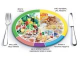 4 Rooms - иконка «питание» в Бурсоле